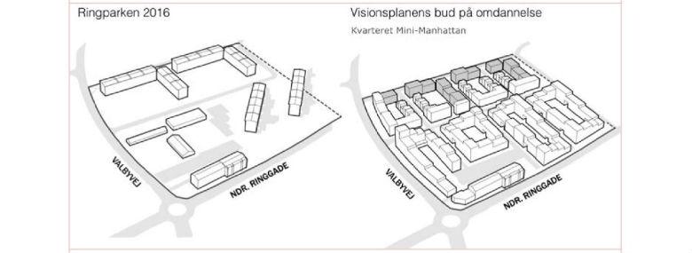 Eksempel på fortætning - fra visionsoplægget. <br />Foto: Slagelse Kommune